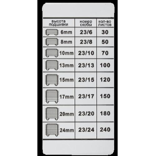 Степлер Buromax BM.4288, сірий
